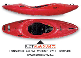 matos-kayak-creek-boat-riot-magnum