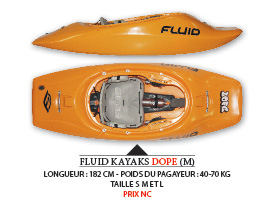 matos-kayak-play-boat-fluid-dope