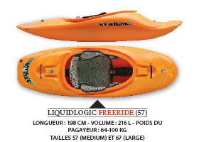 matos-kayak-river-runners-liquidlogic-freeride