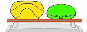 Chargement kayak canoe type barres housse gallerie