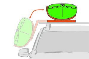 Chargement type barres support de chargement latérale