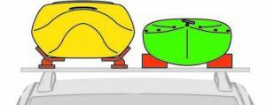Chargement type barres support de coque à plat