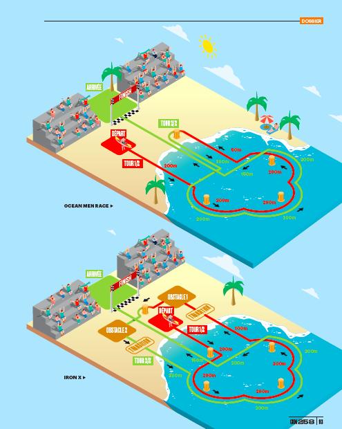 Illustration de ce que pourrait etre le surfski aux Jeux Olympiques